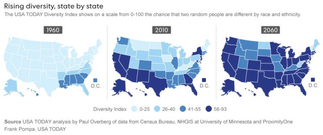 USA today.Diversity Map